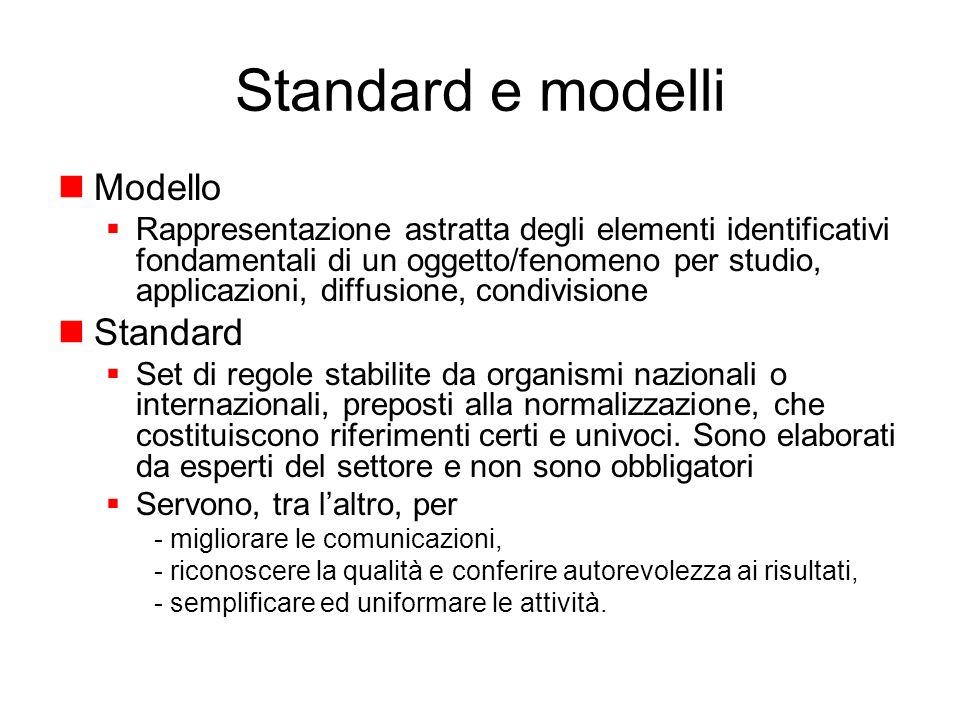 Standard e modelli Modello Rappresentazione astratta degli elementi identificativi fondamentali di un oggetto/fenomeno per studio, applicazioni, diffu