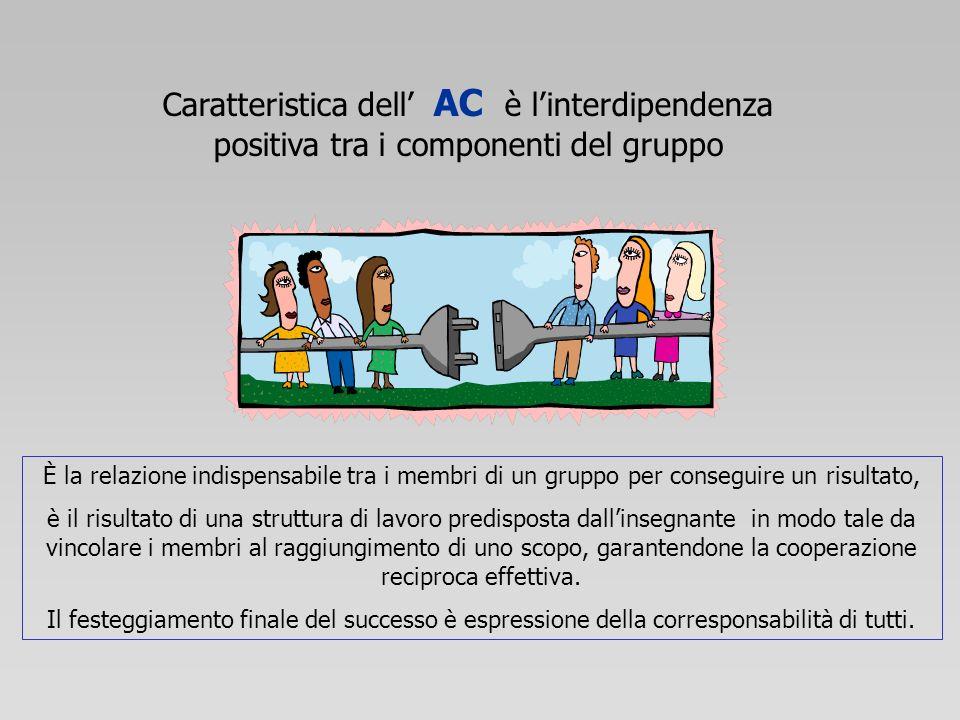 Caratteristica dell AC è linterdipendenza positiva tra i componenti del gruppo È la relazione indispensabile tra i membri di un gruppo per conseguire