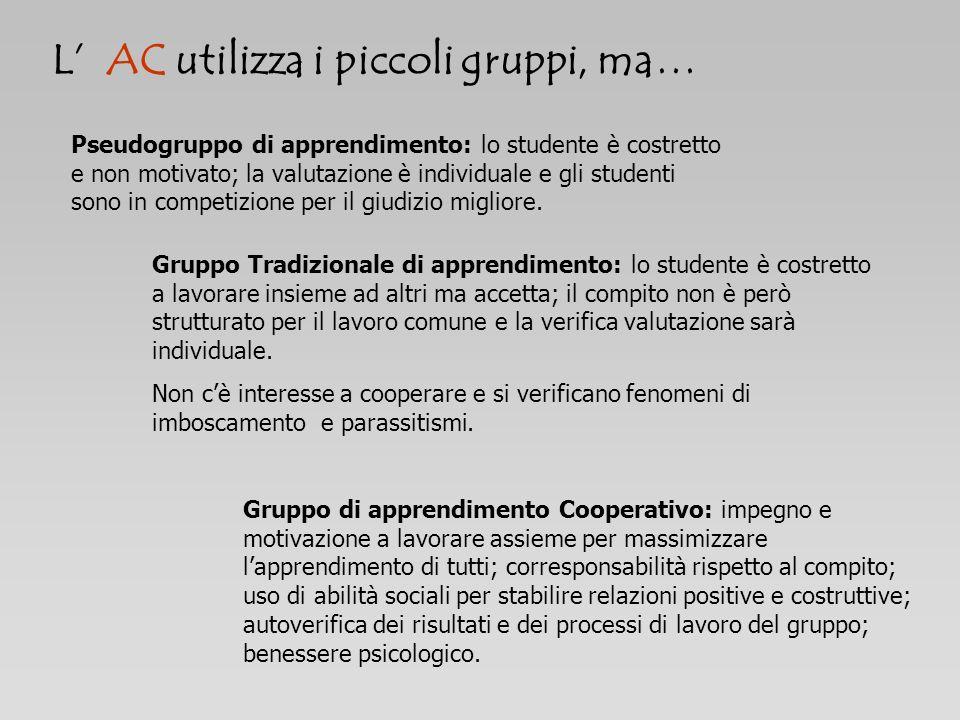 Per una definizione di AC Un metodo di insegnamento/apprendimento a mediazione sociale a mediazione sociale si differenzia dai tradizionali metodi a mediazione dellinsegnante individuale individuale come risultato di un processo di gruppo