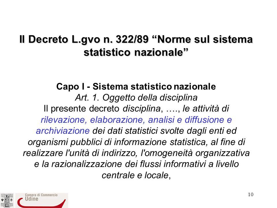 10 Il Decreto L.gvo n.322/89 Norme sul sistema statistico nazionale Il Decreto L.gvo n.