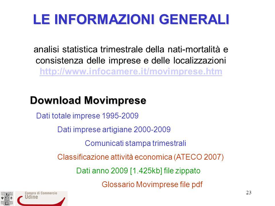 23 LE INFORMAZIONI GENERALI LE INFORMAZIONI GENERALI analisi statistica trimestrale della nati-mortalità e consistenza delle imprese e delle localizzazioni http://www.infocamere.it/movimprese.htm http://www.infocamere.it/movimprese.htm Download Movimprese Dati totale imprese 1995-2009 Dati imprese artigiane 2000-2009 Comunicati stampa trimestrali Classificazione attività economica (ATECO 2007) Dati anno 2009 [1.425kb] file zippato Glossario Movimprese file pdf