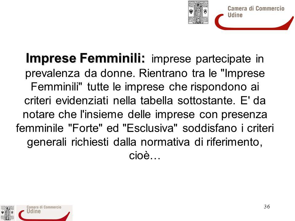 36 Imprese Femminili: Imprese Femminili: imprese partecipate in prevalenza da donne.