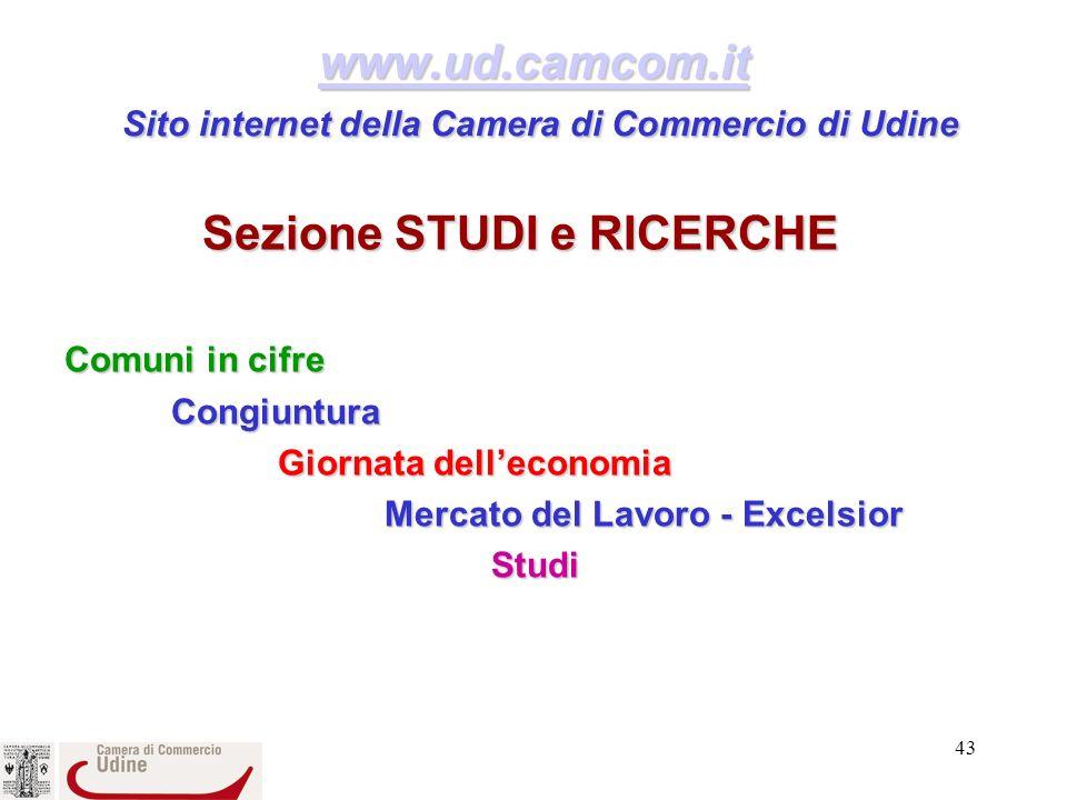 43 www.ud.camcom.it www.ud.camcom.it Sito internet della Camera di Commercio di Udine www.ud.camcom.it Sezione STUDI e RICERCHE Comuni in cifre Congiuntura Giornata delleconomia Mercato del Lavoro - Excelsior Studi