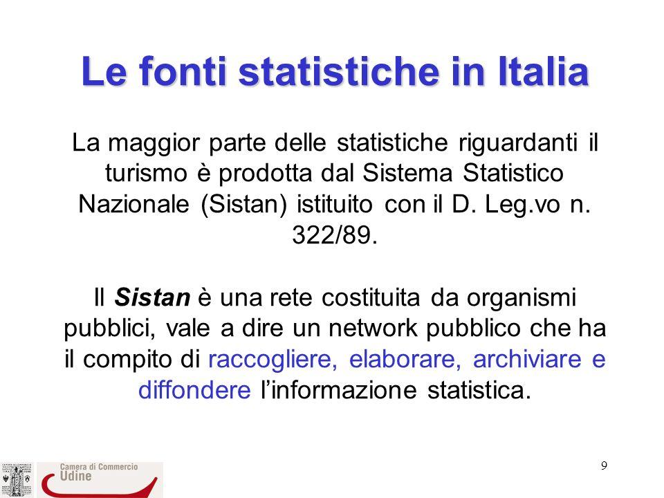 9 Le fonti statistiche in Italia Le fonti statistiche in Italia La maggior parte delle statistiche riguardanti il turismo è prodotta dal Sistema Statistico Nazionale (Sistan) istituito con il D.