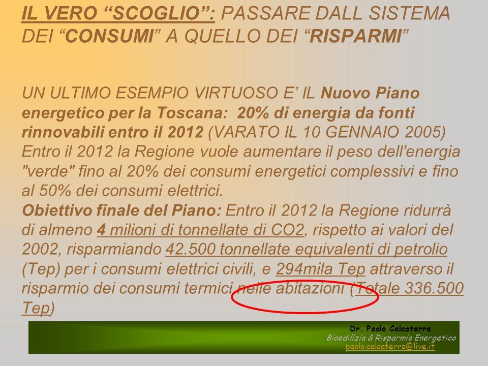 IL VERO SCOGLIO: PASSARE DALL SISTEMA DEI CONSUMI A QUELLO DEI RISPARMI UN ULTIMO ESEMPIO VIRTUOSO E IL Nuovo Piano energetico per la Toscana: 20% di