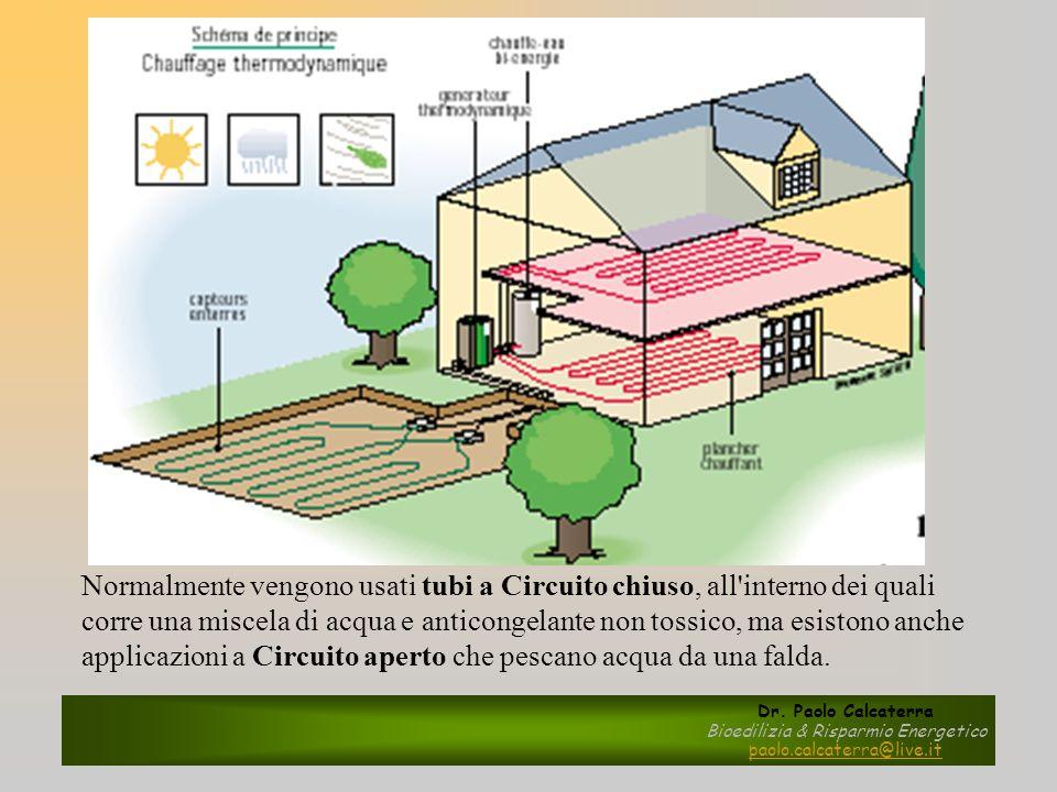 Dr. Paolo Calcaterra Bioedilizia & Risparmio Energetico paolo.calcaterra@live.it Normalmente vengono usati tubi a Circuito chiuso, all'interno dei qua