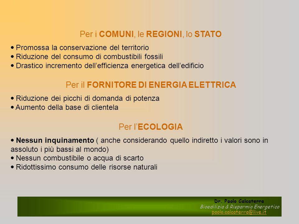 Per i COMUNI, le REGIONI, lo STATO Promossa la conservazione del territorio Riduzione del consumo di combustibili fossili Drastico incremento delleffi