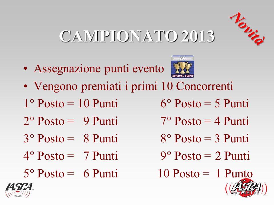 CAMPIONATO 2013 Assegnazione punti evento Vengono premiati i primi 10 Concorrenti 1° Posto = 10 Punti6° Posto = 5 Punti 2° Posto = 9 Punti7° Posto = 4