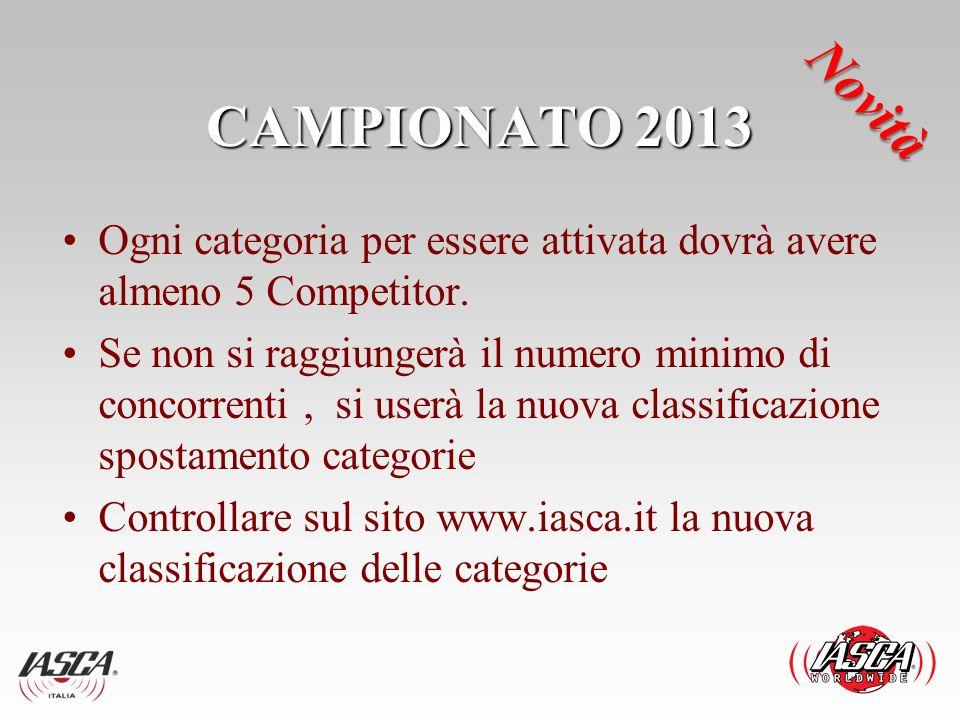 CAMPIONATO 2013 Ogni categoria per essere attivata dovrà avere almeno 5 Competitor. Se non si raggiungerà il numero minimo di concorrenti, si userà la