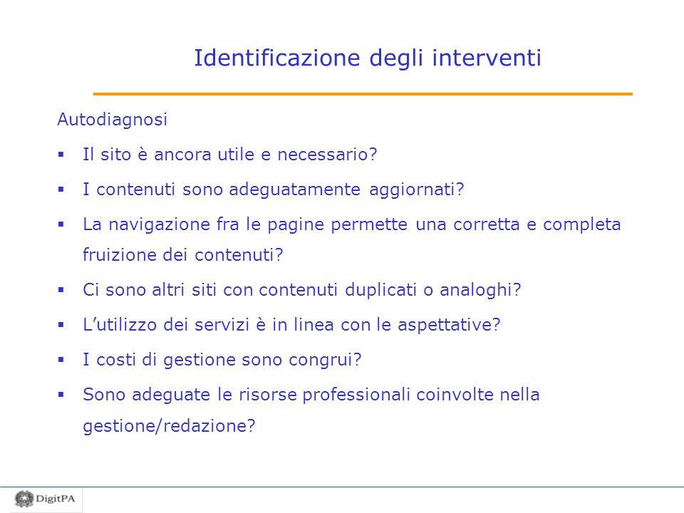 Identificazione degli interventi Autodiagnosi Il sito è ancora utile e necessario.