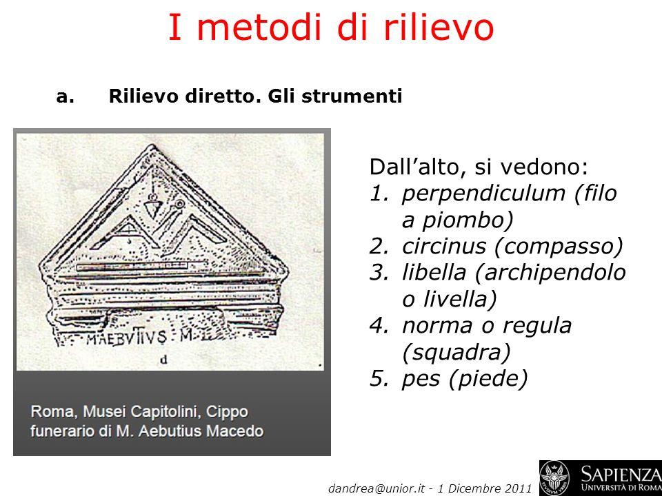 I metodi di rilievo a.Rilievo diretto. Gli strumenti Dallalto, si vedono: 1.perpendiculum (filo a piombo) 2.circinus (compasso) 3.libella (archipendol