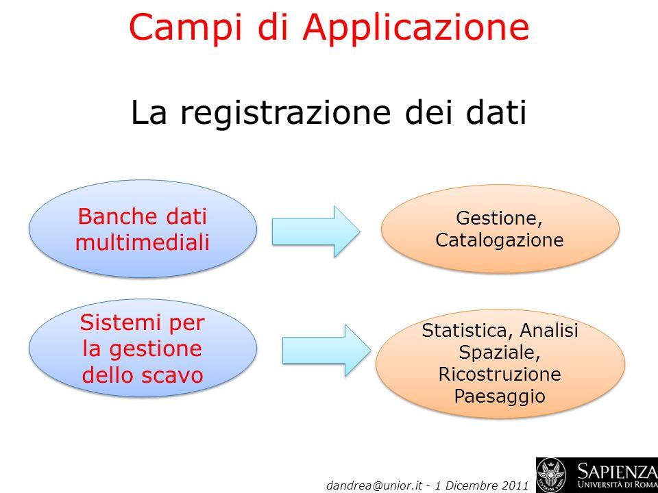 Campi di Applicazione La registrazione dei dati Banche dati multimediali Gestione, Catalogazione Sistemi per la gestione dello scavo Statistica, Anali