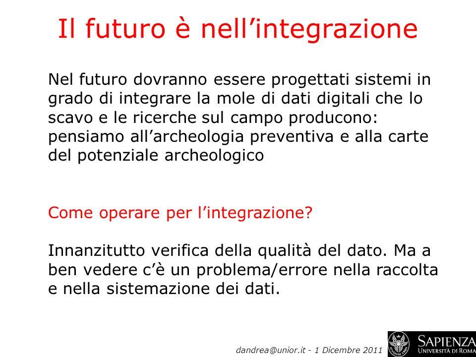 Il futuro è nellintegrazione Nel futuro dovranno essere progettati sistemi in grado di integrare la mole di dati digitali che lo scavo e le ricerche s