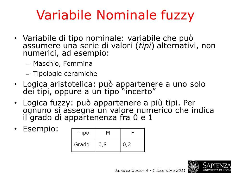 Variabile Nominale fuzzy Variabile di tipo nominale: variabile che può assumere una serie di valori (tipi) alternativi, non numerici, ad esempio: – Ma