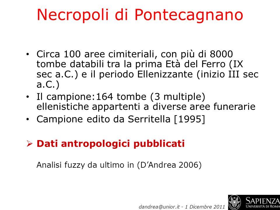 Necropoli di Pontecagnano Circa 100 aree cimiteriali, con più di 8000 tombe databili tra la prima Età del Ferro (IX sec a.C.) e il periodo Ellenizzant