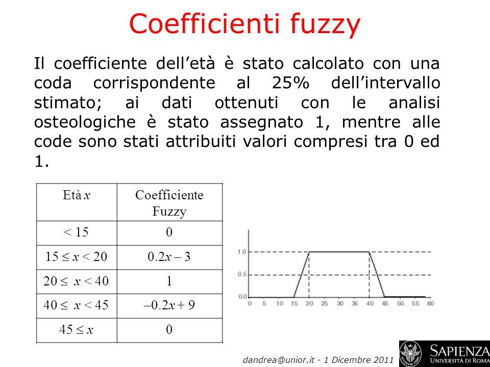 Età xCoefficiente Fuzzy < 150 15 x < 20 0.2x – 3 20 x < 40 1 40 x < 45 –0.2x + 9 45 x 0 Il coefficiente delletà è stato calcolato con una coda corrisp