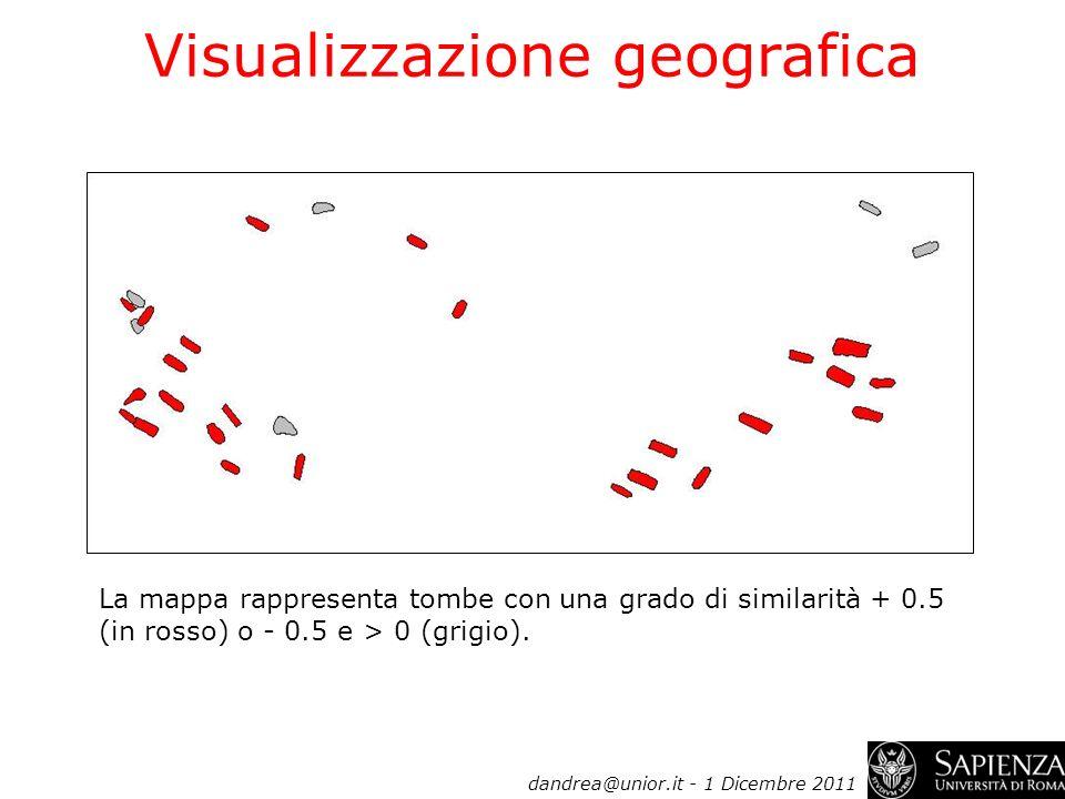 Visualizzazione geografica La mappa rappresenta tombe con una grado di similarità + 0.5 (in rosso) o - 0.5 e > 0 (grigio). dandrea@unior.it - 1 Dicemb