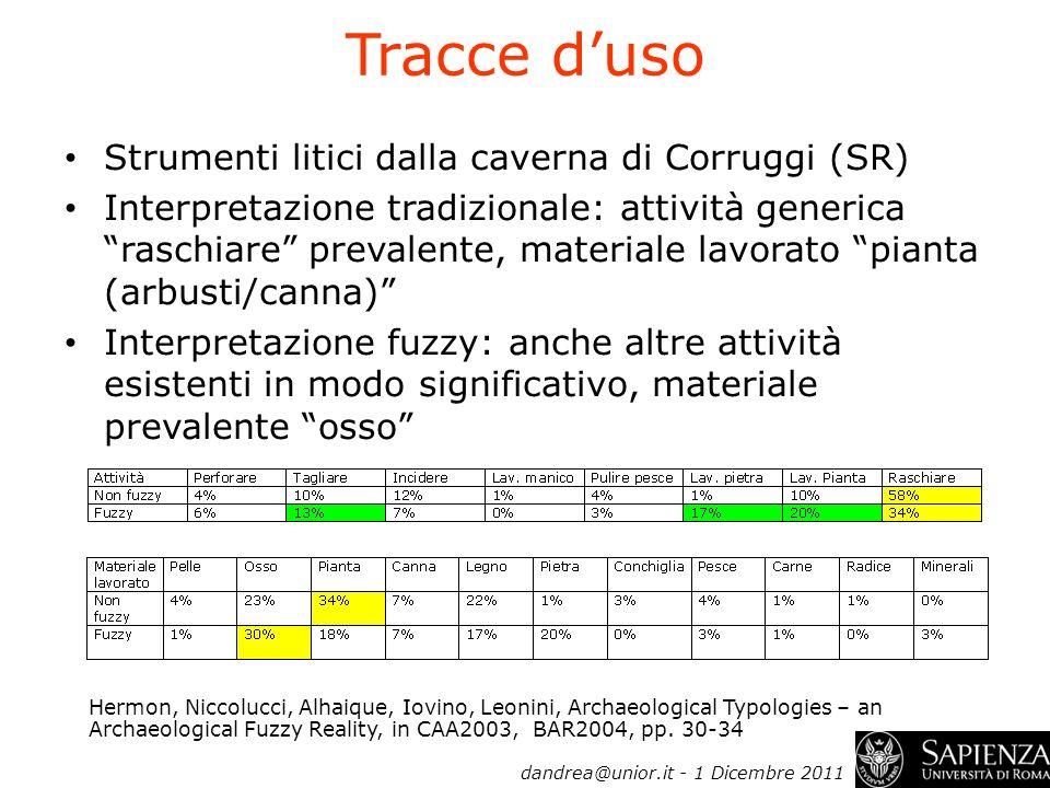 Tracce duso Strumenti litici dalla caverna di Corruggi (SR) Interpretazione tradizionale: attività generica raschiare prevalente, materiale lavorato p