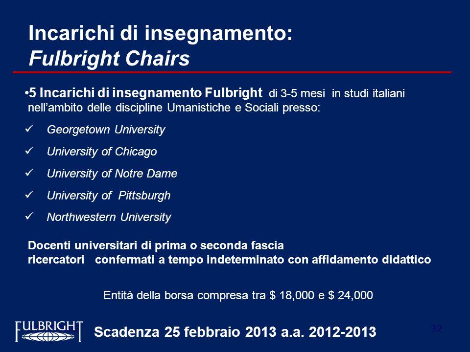 11/10/201332 Incarichi di insegnamento: Fulbright Chairs 5 Incarichi di insegnamento Fulbright di 3-5 mesi in studi italiani nellambito delle discipli