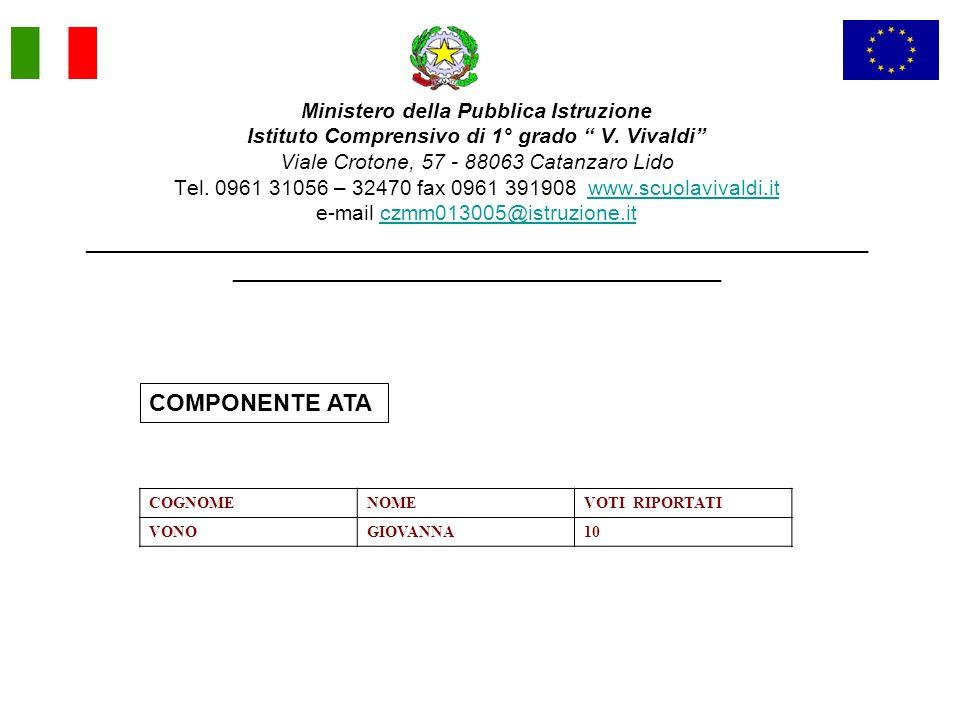 Ministero della Pubblica Istruzione Istituto Comprensivo di 1° grado V.