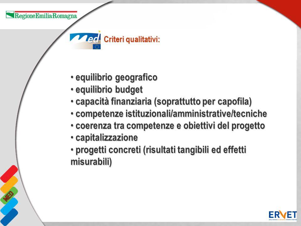 equilibrio geografico equilibrio geografico equilibrio budget equilibrio budget capacità finanziaria (soprattutto per capofila) capacità finanziaria (