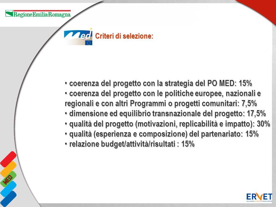 coerenza del progetto con la strategia del PO MED: 15% coerenza del progetto con la strategia del PO MED: 15% coerenza del progetto con le politiche e