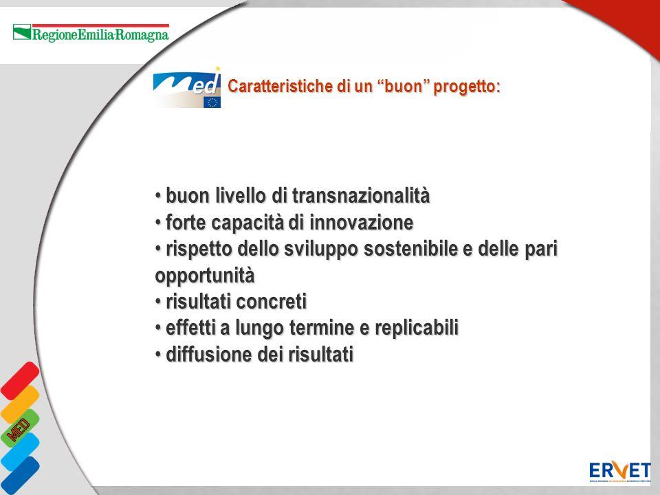 buon livello di transnazionalità buon livello di transnazionalità forte capacità di innovazione forte capacità di innovazione rispetto dello sviluppo