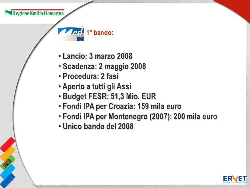 Almeno 3 partner di 3 paesi dellarea di cooperazione Almeno 3 partner di 3 paesi dellarea di cooperazione Beneficiari diretti e partner associati Beneficiari diretti e partner associati Partecipazione soggetti privati (direttiva 2004/18/CE), non come LP Partecipazione soggetti privati (direttiva 2004/18/CE), non come LP Max 40% del budget totale (FESR e contropartita nazionale) per partner Max 40% del budget totale (FESR e contropartita nazionale) per partner Max 50% del budget totale (FESR e contropartita nazionale)per paese Max 50% del budget totale (FESR e contropartita nazionale) per paese Budget per partner superiore a 50.000 EUR e comunque superiore al 5% del budget complessivo Budget per partner superiore a 50.000 EUR e comunque superiore al 5% del budget complessivo Raccomandati partenariati di 5/7 beneficiari diretti Raccomandati partenariati di 5/7 beneficiari diretti Partenariato: