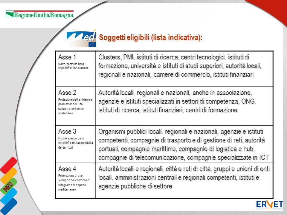 Regione Emilia Romagna Direzione Programmazione territoriale e negoziata, Intese.