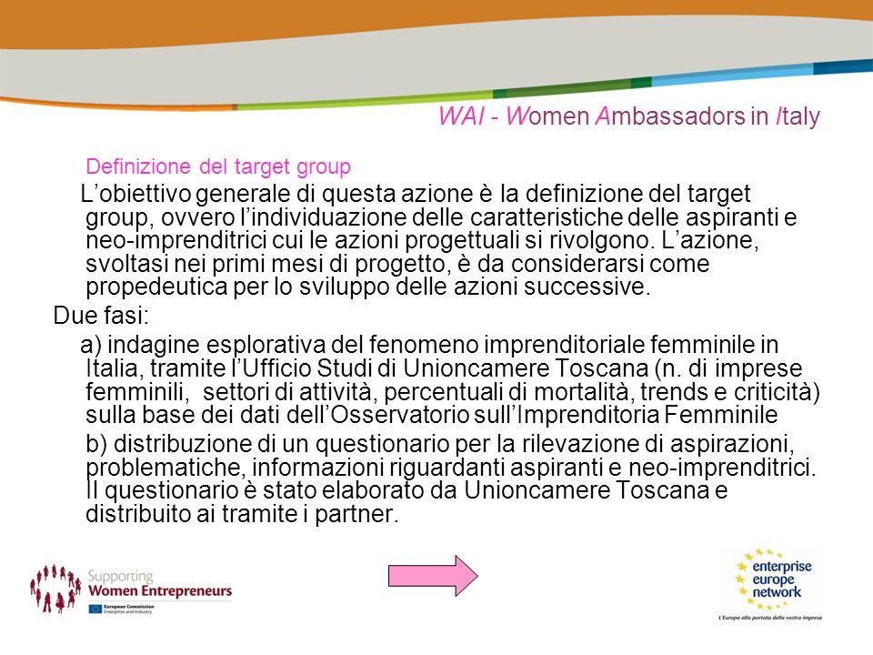 WAI - Women Ambassadors in Italy Definizione del target group Lobiettivo generale di questa azione è la definizione del target group, ovvero lindividuazione delle caratteristiche delle aspiranti e neo-imprenditrici cui le azioni progettuali si rivolgono.
