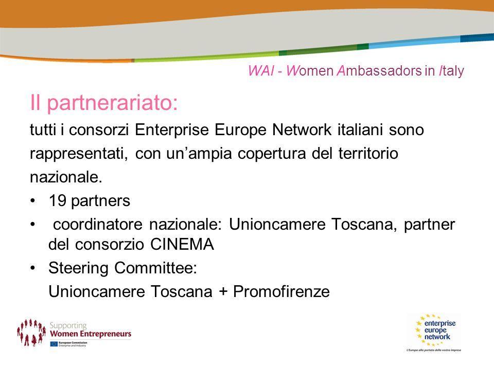 WAI - Women Ambassadors in Italy Il partnerariato: tutti i consorzi Enterprise Europe Network italiani sono rappresentati, con unampia copertura del territorio nazionale.