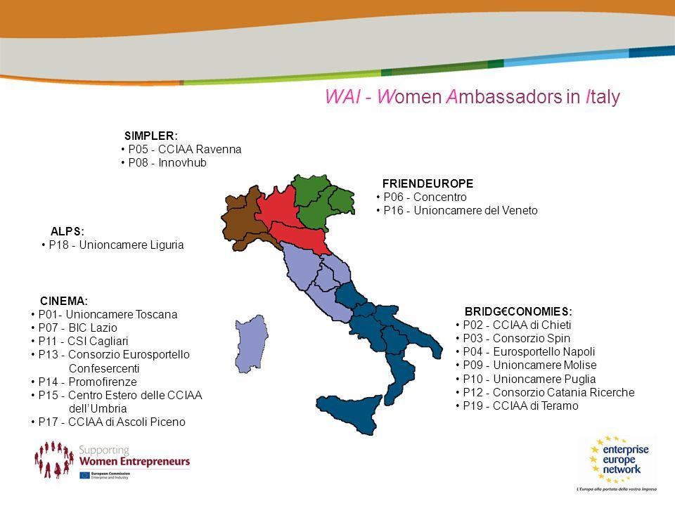 WAI - Women Ambassadors in Italy ALPS: P18 - Unioncamere Liguria CINEMA: P01- Unioncamere Toscana P07 - BIC Lazio P11 - CSI Cagliari P13 - Consorzio Eurosportello Confesercenti P14 - Promofirenze P15 - Centro Estero delle CCIAA dellUmbria P17 - CCIAA di Ascoli Piceno BRIDGCONOMIES: P02 - CCIAA di Chieti P03 - Consorzio Spin P04 - Eurosportello Napoli P09 - Unioncamere Molise P10 - Unioncamere Puglia P12 - Consorzio Catania Ricerche P19 - CCIAA di Teramo FRIENDEUROPE P06 - Concentro P16 - Unioncamere del Veneto SIMPLER: P05 - CCIAA Ravenna P08 - Innovhub