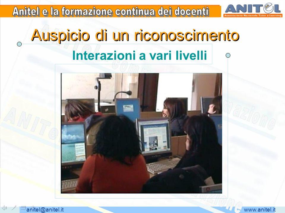 www.anitel.itanitel@anitel.it Auspicio di un riconoscimento Interazioni a vari livelli