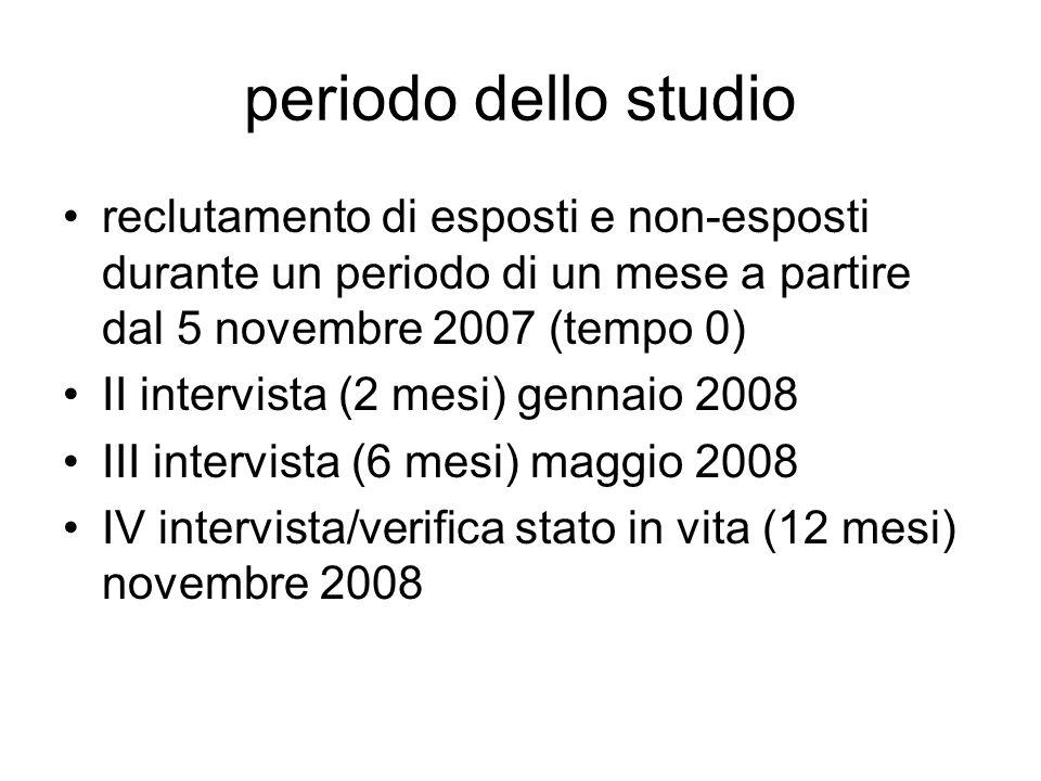 periodo dello studio reclutamento di esposti e non-esposti durante un periodo di un mese a partire dal 5 novembre 2007 (tempo 0) II intervista (2 mesi