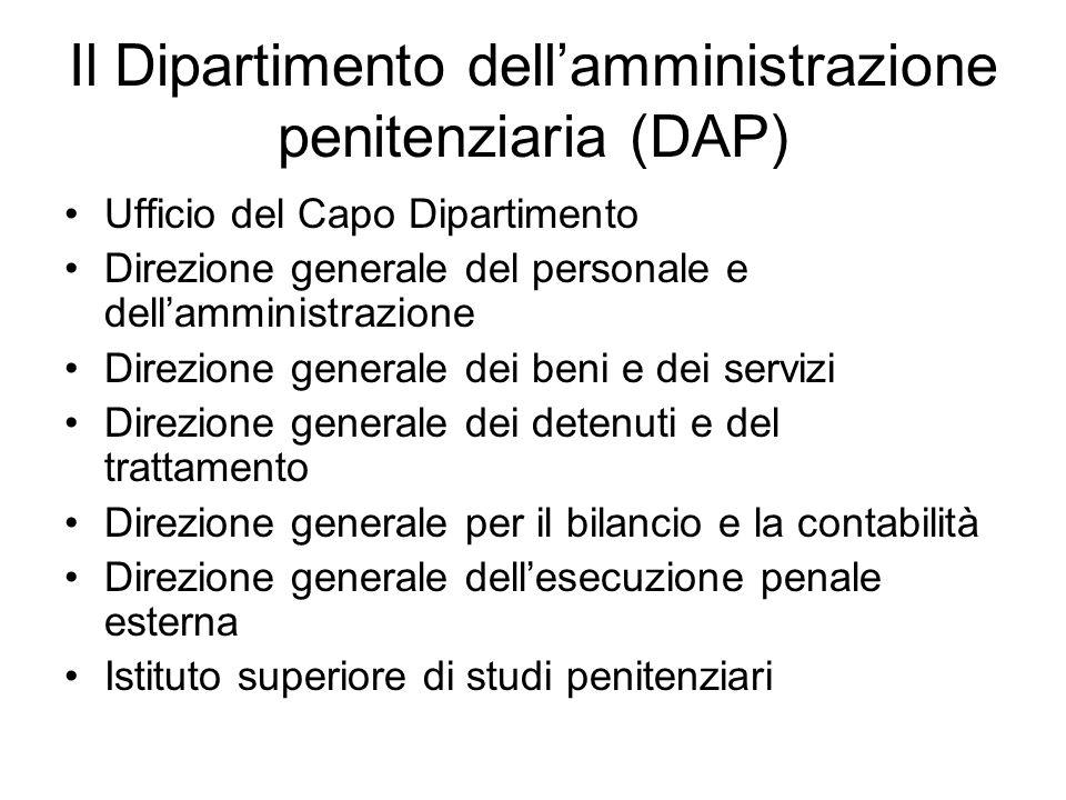 Il Dipartimento dellamministrazione penitenziaria (DAP) Ufficio del Capo Dipartimento Direzione generale del personale e dellamministrazione Direzione