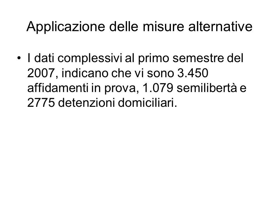 Applicazione delle misure alternative I dati complessivi al primo semestre del 2007, indicano che vi sono 3.450 affidamenti in prova, 1.079 semilibert