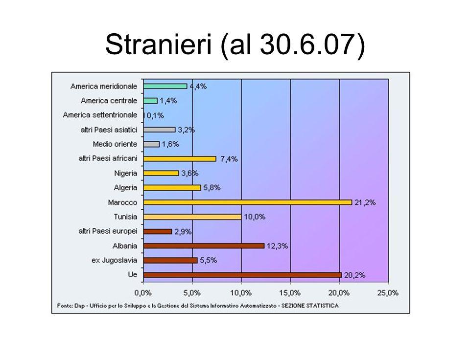Stranieri (al 30.6.07)