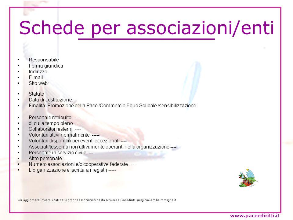 I progetti delle banche dati I progetti di enti/associazioni.