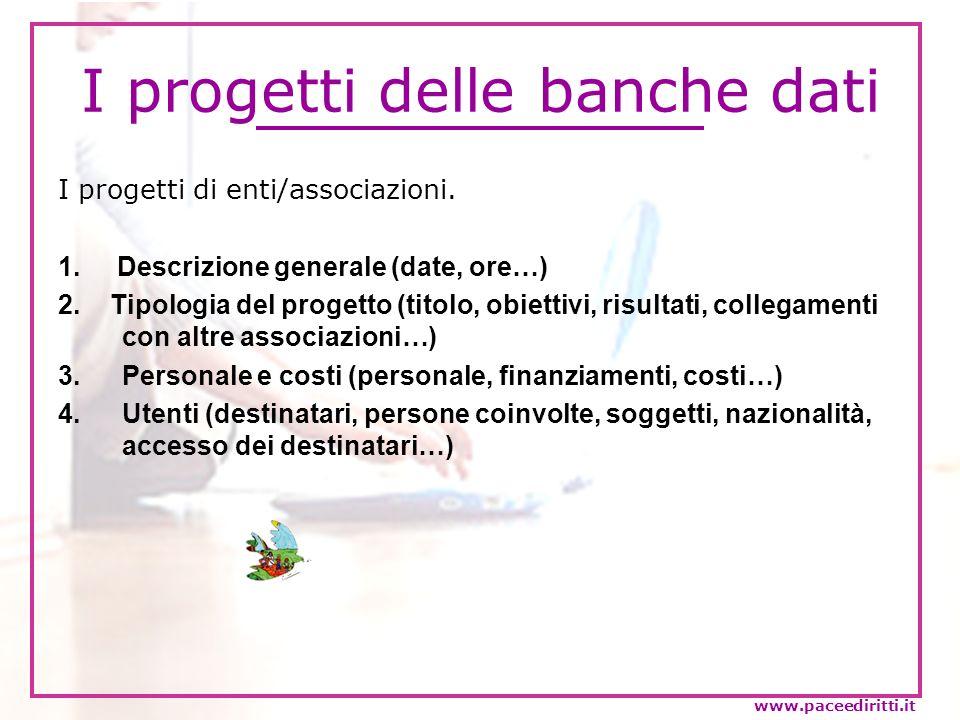 I progetti delle banche dati I progetti di enti/associazioni. 1. Descrizione generale (date, ore…) 2. Tipologia del progetto (titolo, obiettivi, risul