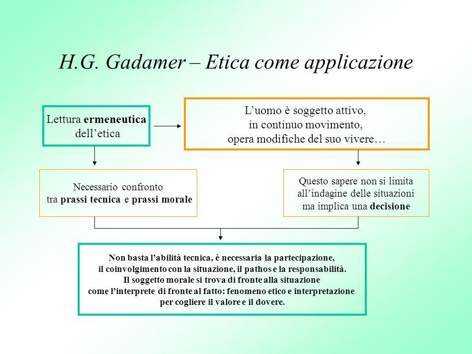 H.G. Gadamer – Etica come applicazione. Lettura ermeneutica delletica Luomo è soggetto attivo, in continuo movimento, opera modifiche del suo vivere…