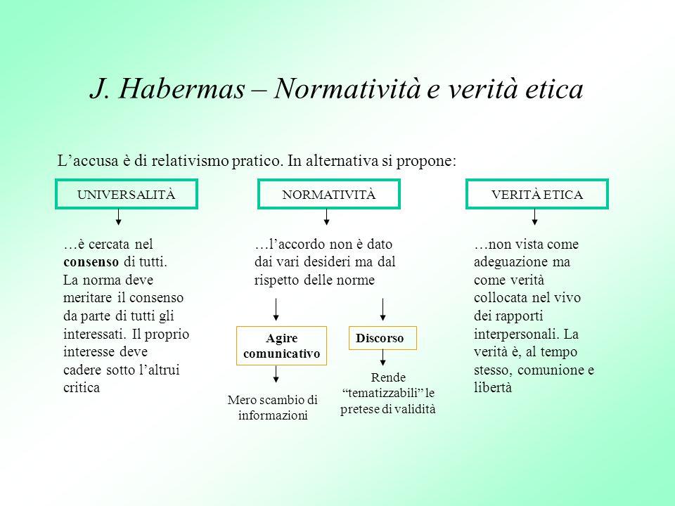 J. Habermas – Normatività e verità etica Laccusa è di relativismo pratico. In alternativa si propone: UNIVERSALITÀNORMATIVITÀVERITÀ ETICA …è cercata n
