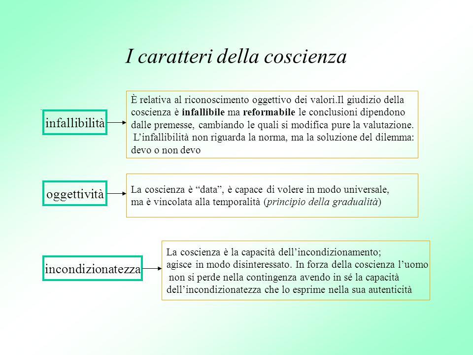 I caratteri della coscienza. infallibilità oggettività incondizionatezza È relativa al riconoscimento oggettivo dei valori.Il giudizio della coscienza