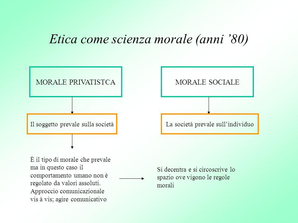 Etica come scienza morale (anni 80). MORALE PRIVATISTCAMORALE SOCIALE Il soggetto prevale sulla societàLa società prevale sullindividuo È il tipo di m