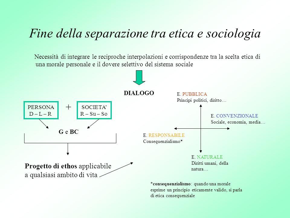 Fine della separazione tra etica e sociologia Necessità di integrare le reciproche interpolazioni e corrispondenze tra la scelta etica di una morale p