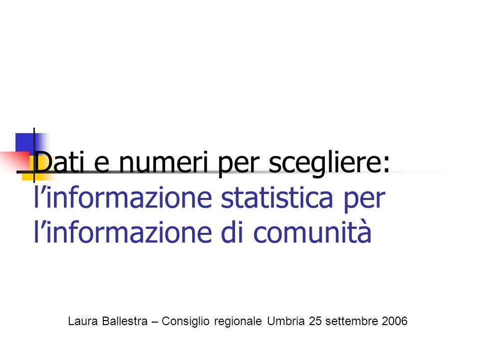 Dati e numeri per scegliere: linformazione statistica per linformazione di comunità Laura Ballestra – Consiglio regionale Umbria 25 settembre 2006