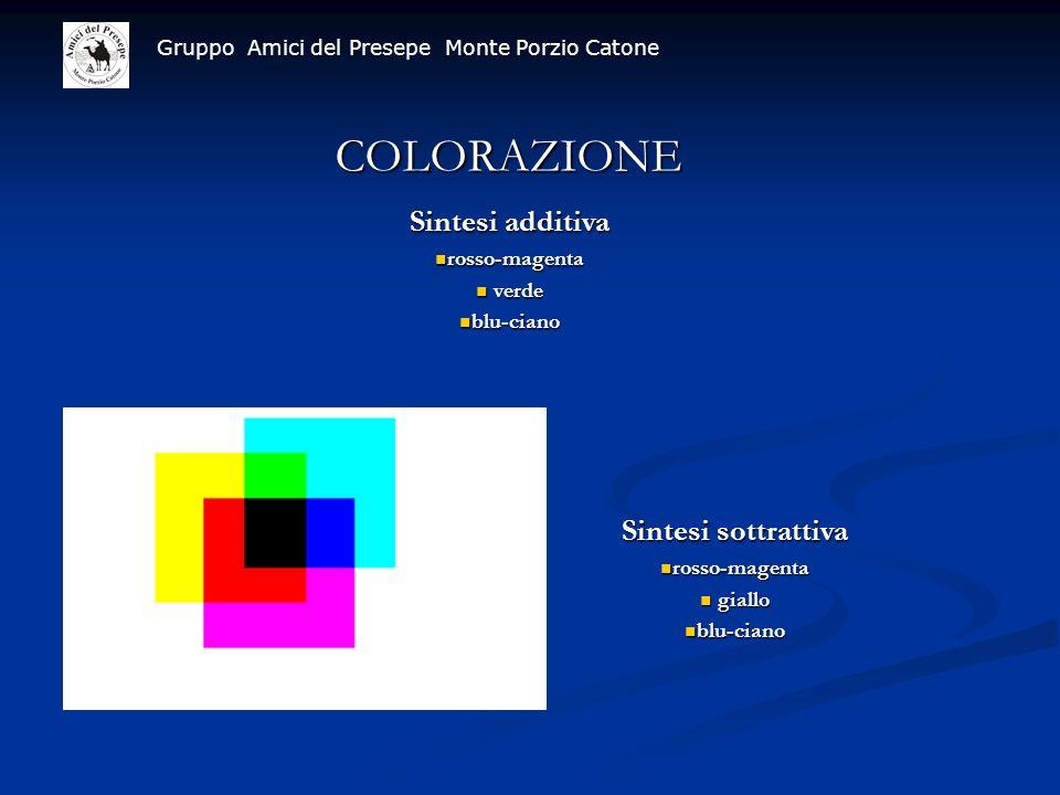 COLORAZIONE Sintesi sottrattiva rosso-magenta rosso-magenta giallo giallo blu-ciano blu-ciano Sintesi additiva rosso-magenta rosso-magenta verde verde