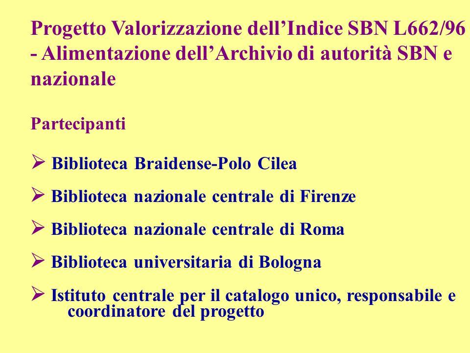 Progetto Valorizzazione dellIndice SBN L662/96 - Alimentazione dellArchivio di autorità SBN e nazionale Partecipanti Biblioteca Braidense-Polo Cilea B