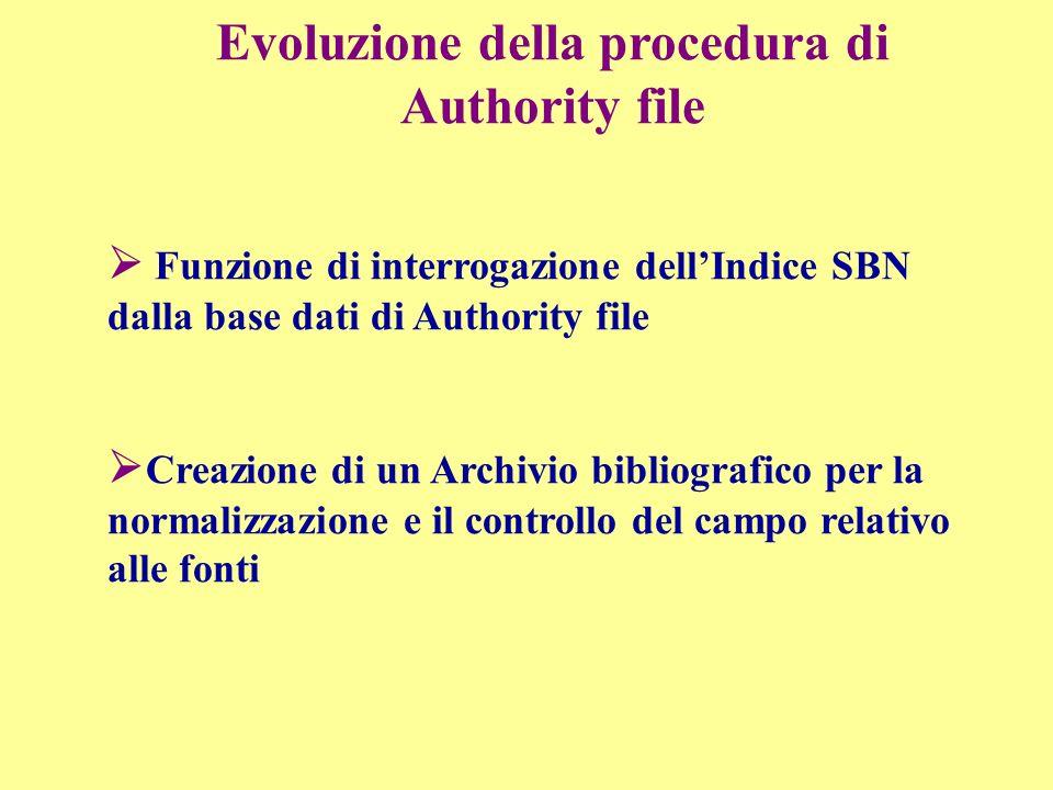 Evoluzione della procedura di Authority file Funzione di interrogazione dellIndice SBN dalla base dati di Authority file Creazione di un Archivio bibliografico per la normalizzazione e il controllo del campo relativo alle fonti