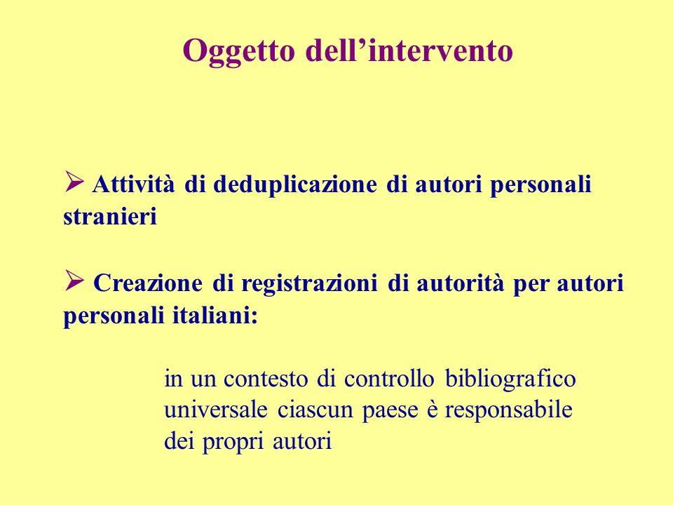 Oggetto dellintervento Attività di deduplicazione di autori personali stranieri Creazione di registrazioni di autorità per autori personali italiani: in un contesto di controllo bibliografico universale ciascun paese è responsabile dei propri autori