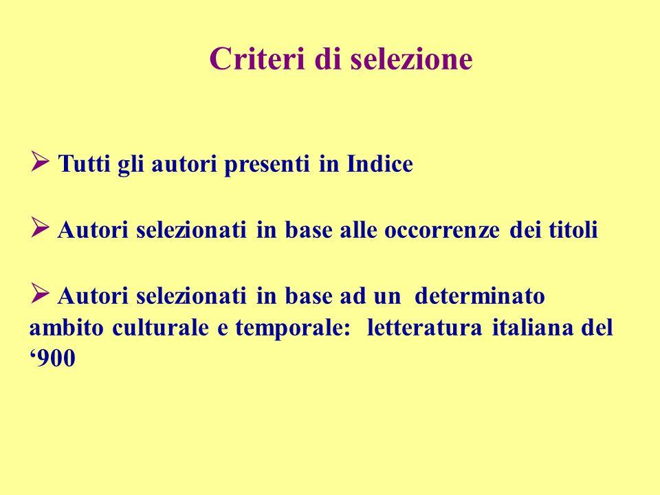 Criteri di selezione Tutti gli autori presenti in Indice Autori selezionati in base alle occorrenze dei titoli Autori selezionati in base ad un determinato ambito culturale e temporale: letteratura italiana del 900